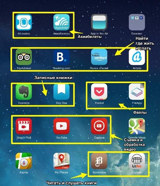 приложения для Ipad для путешествий