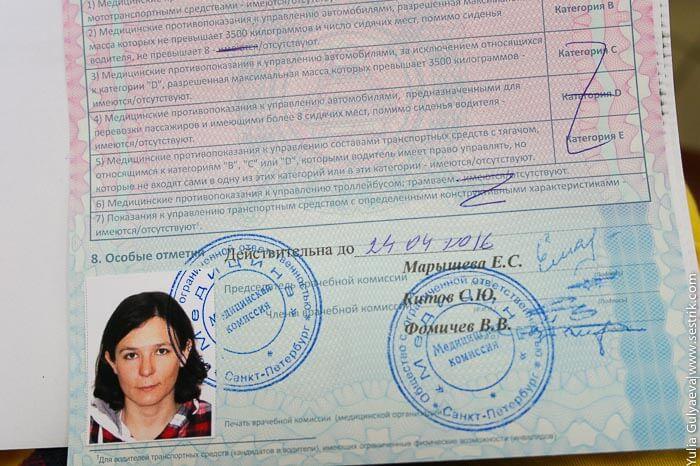 документы +для международных водительских прав