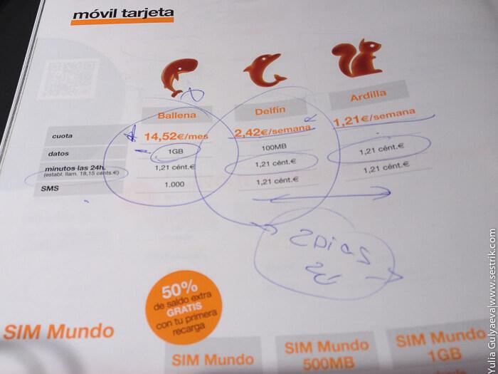 мобильный интернет в испании