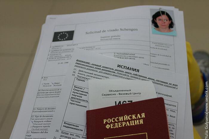 пакет документов для визы в испанию