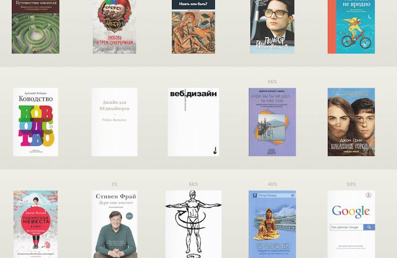 книги года