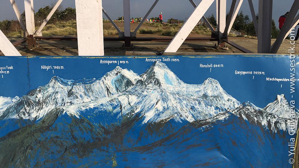 Вершины которые видно с Пун Хилл