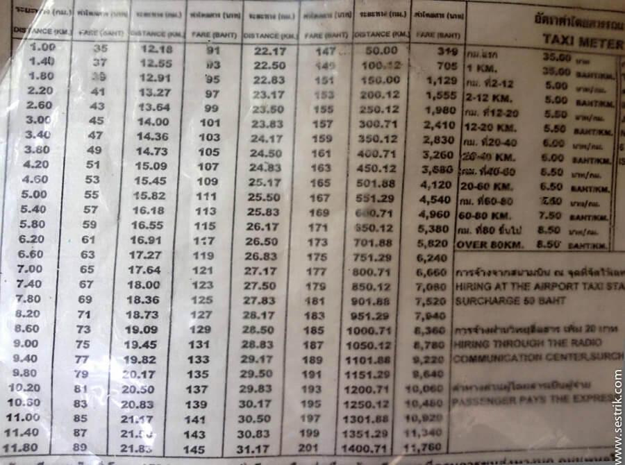 сколько стоит такси в бангкок